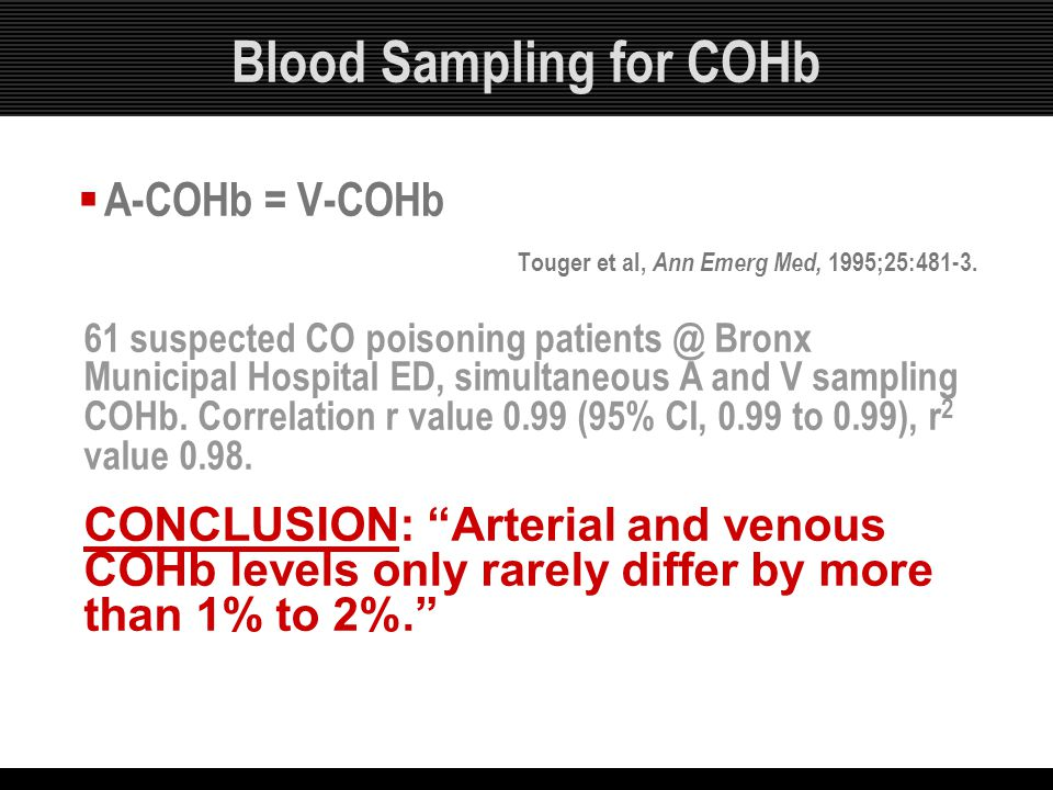 Blood Sampling for COHb