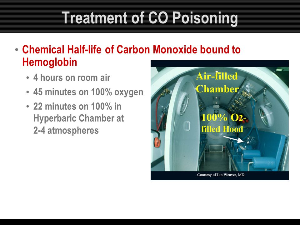 Treatment of CO Poisoning