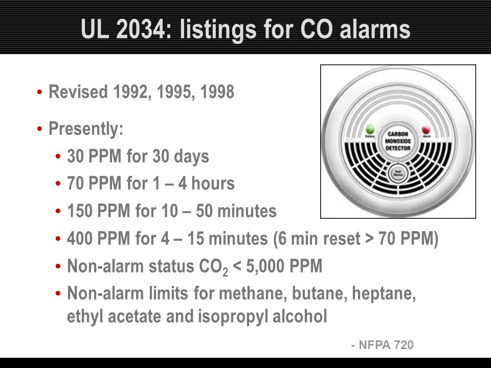 UL 2034: listings for CO alarms