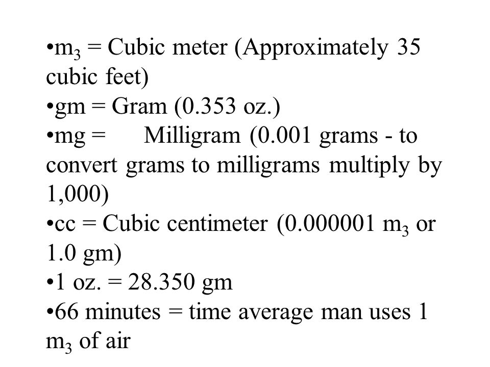 m3 = Cubic meter (Approximately 35 cubic feet)