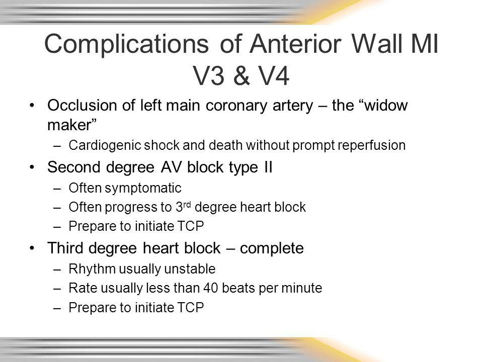 Complications of Anterior Wall MI V3 & V4