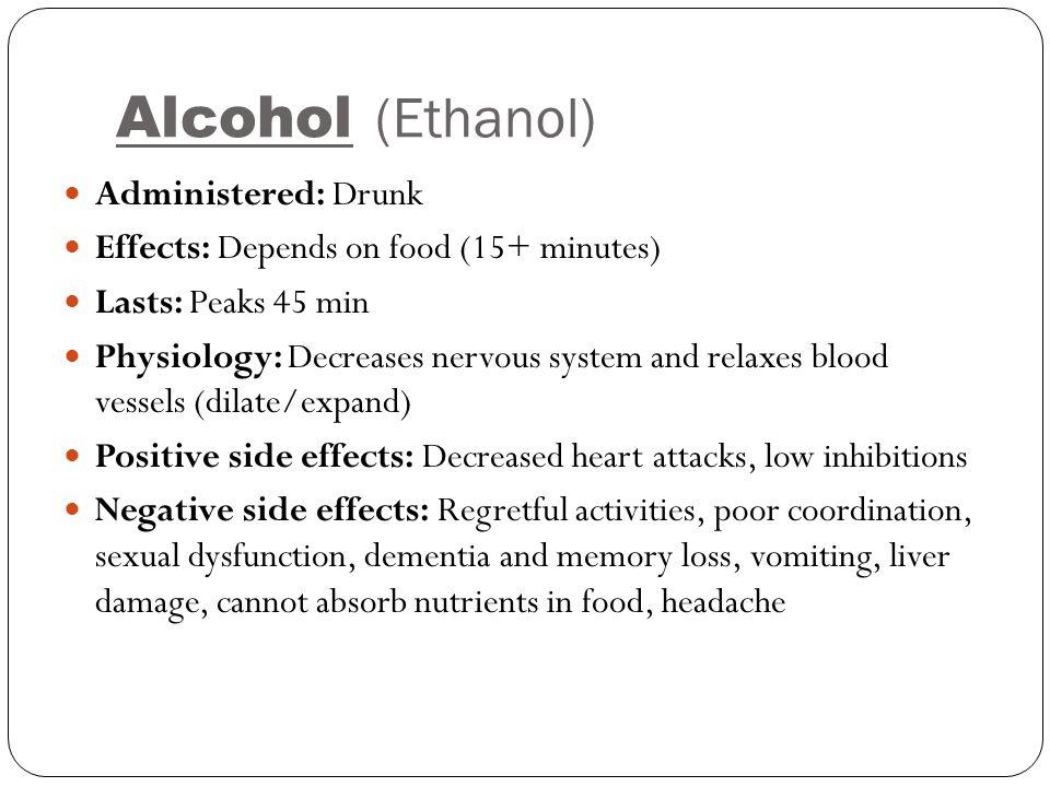 Alcohol (Ethanol) Administered: Drunk