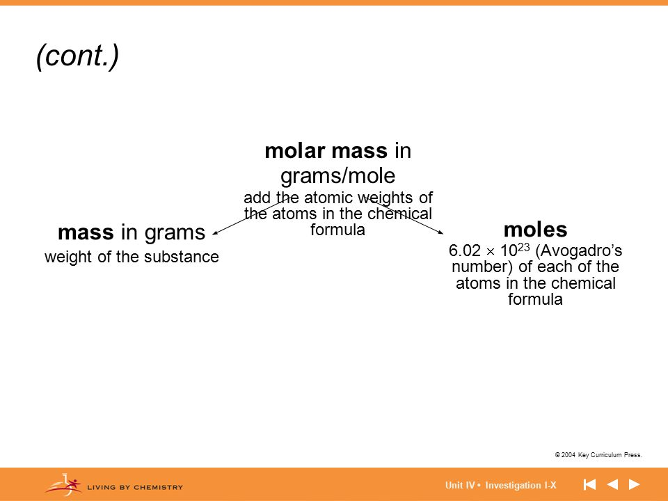 (cont.) molar mass in grams/mole moles mass in grams