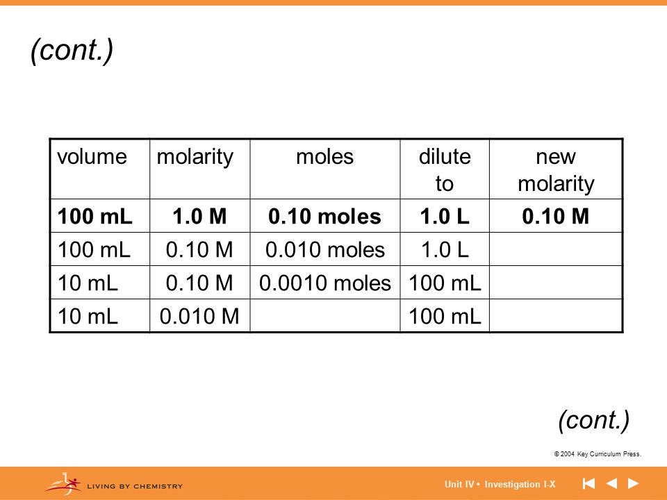 (cont.) (cont.) volume molarity moles dilute to new molarity 100 mL