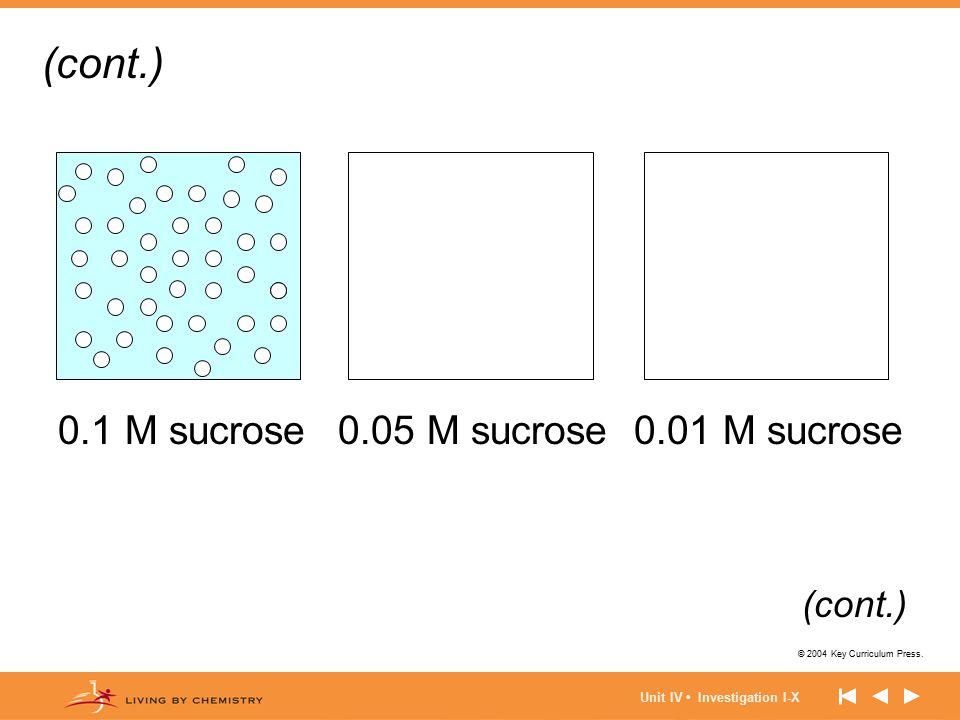(cont.) 0.1 M sucrose 0.05 M sucrose 0.01 M sucrose (cont.)