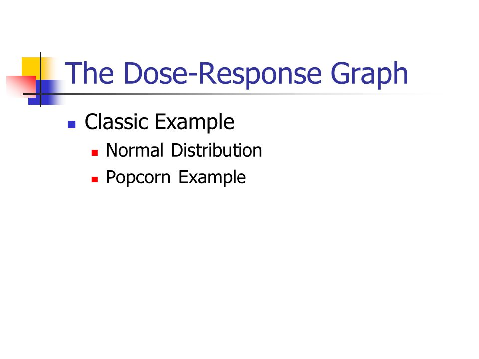 The Dose-Response Graph