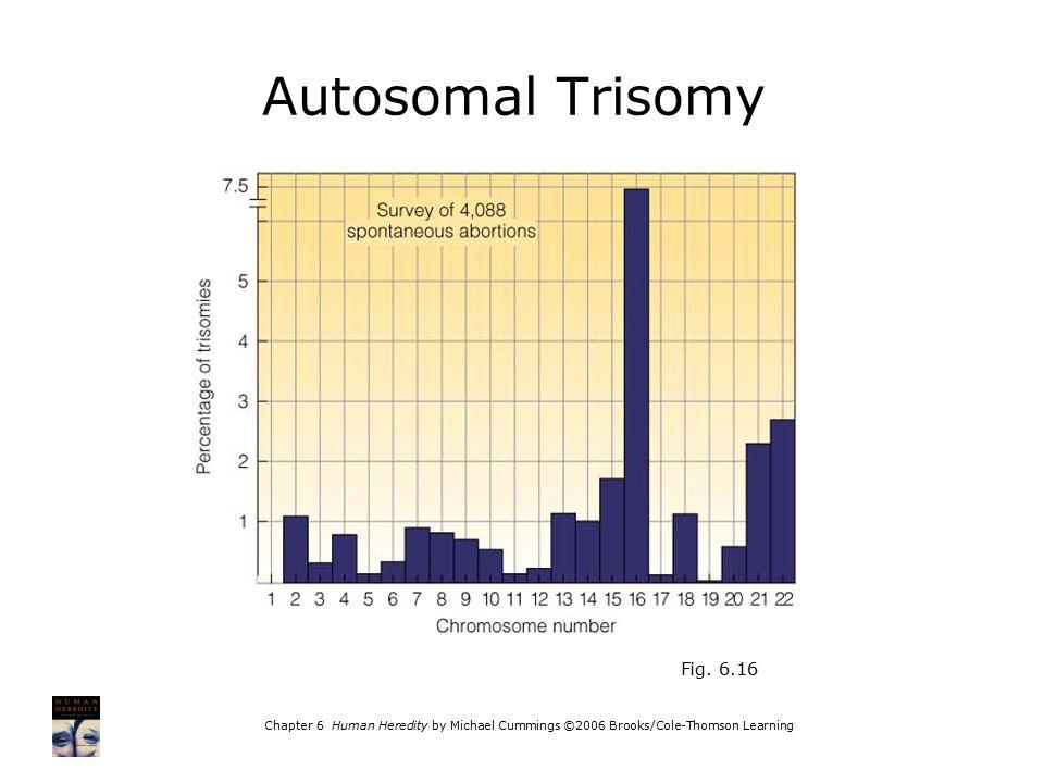 Autosomal Trisomy Fig. 6.16.