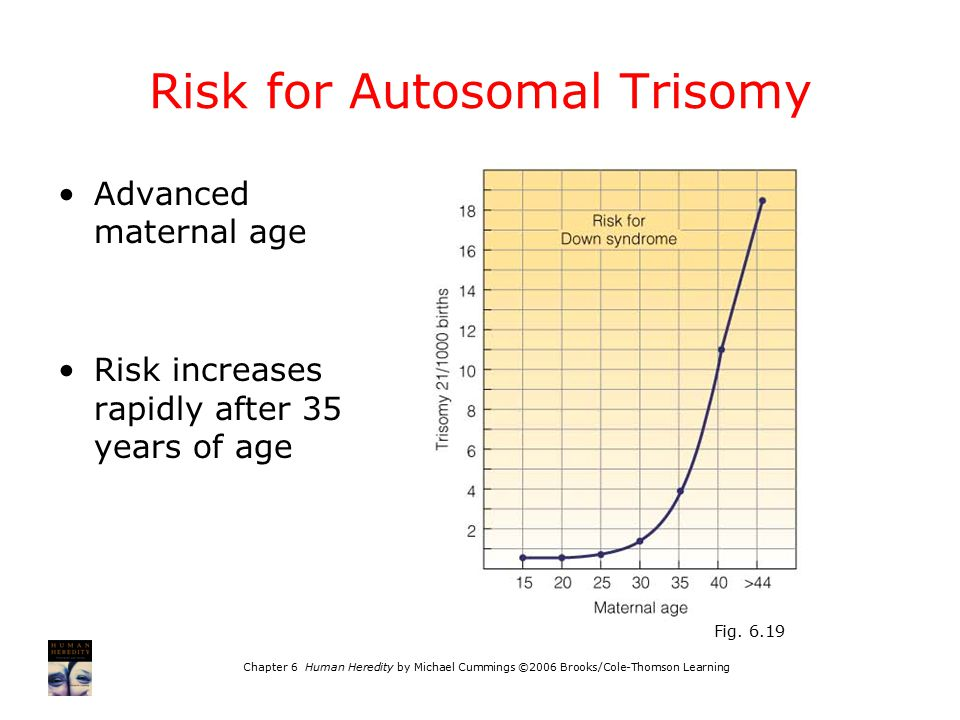 Risk for Autosomal Trisomy