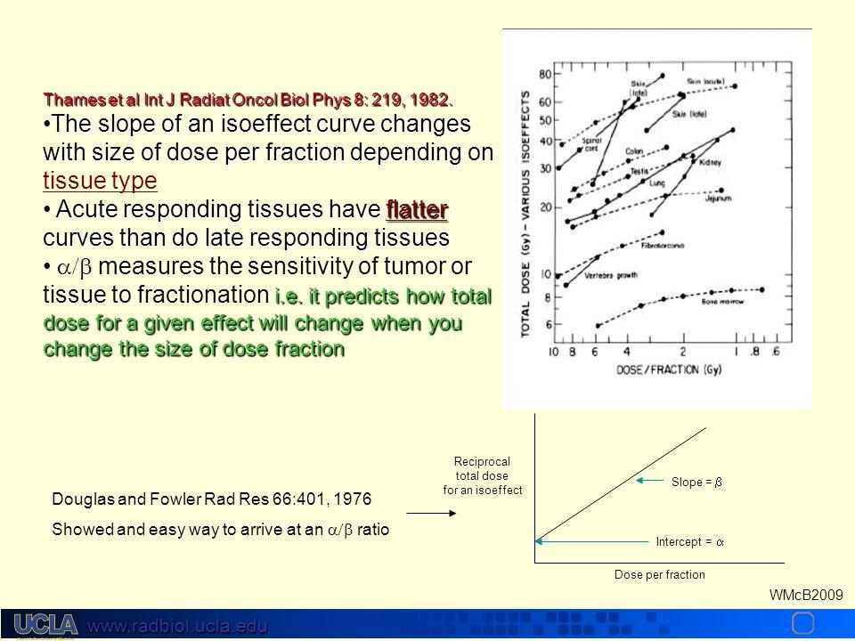 Thames et al Int J Radiat Oncol Biol Phys 8: 219, 1982.