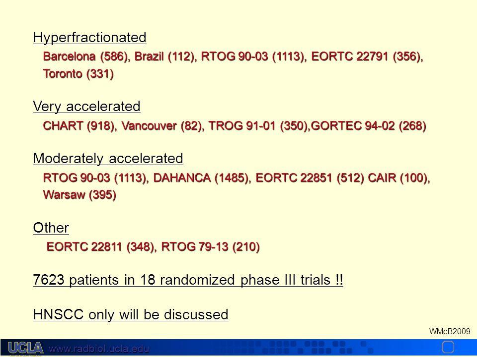 Hyperfractionated Barcelona (586), Brazil (112), RTOG 90-03 (1113), EORTC 22791 (356), Toronto (331)