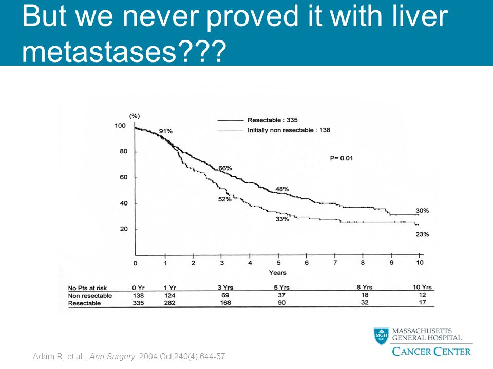 But we never proved it with liver metastases