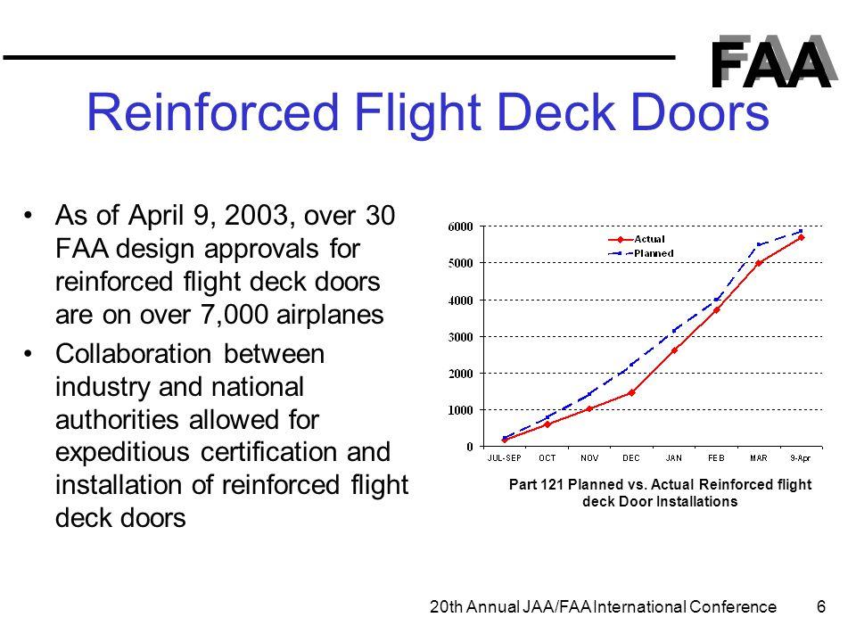 Reinforced Flight Deck Doors