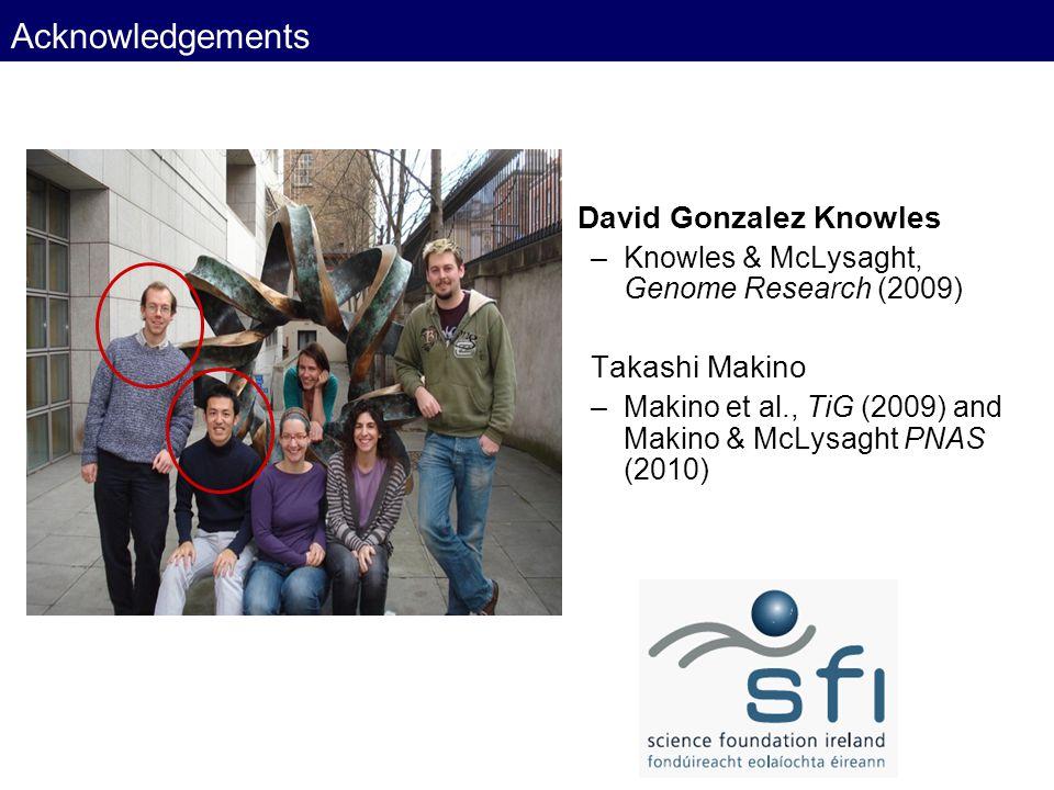 Acknowledgements David Gonzalez Knowles Takashi Makino