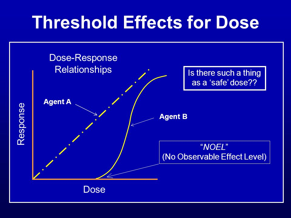 Threshold Effects for Dose