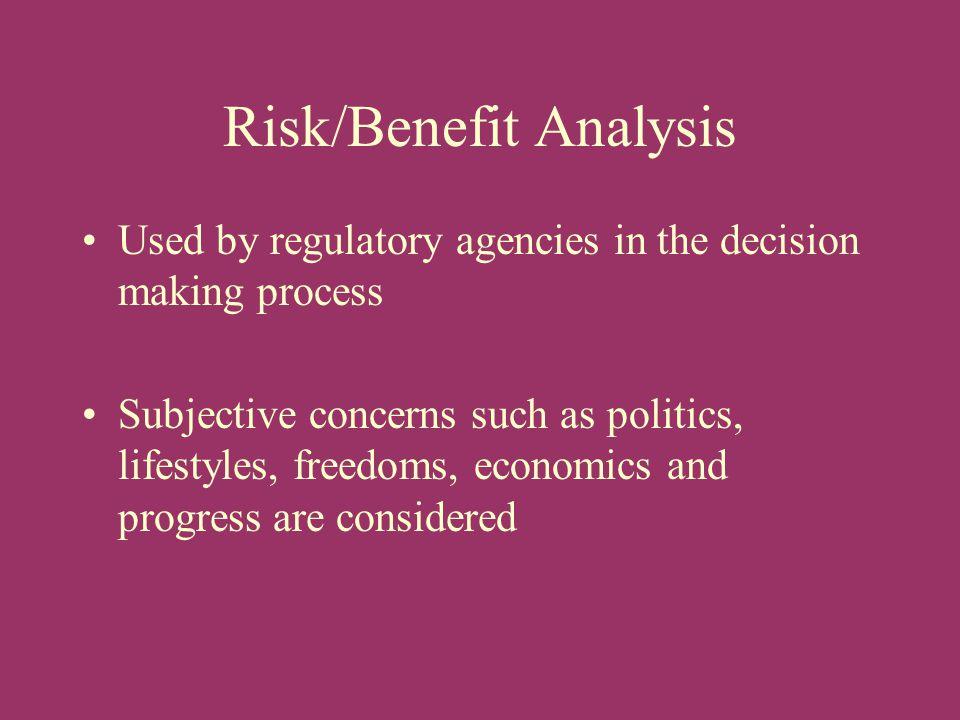 Risk/Benefit Analysis