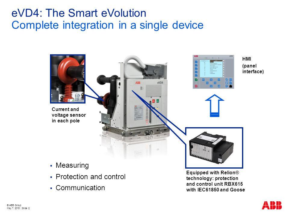 eVD4: The Smart eVolution Complete integration in a single device