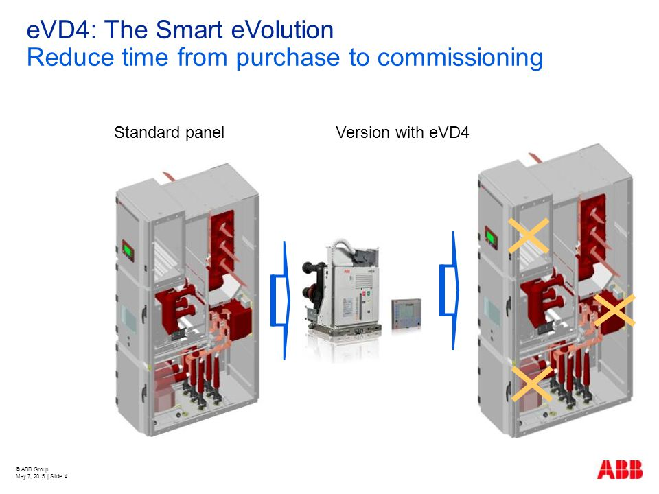 eVD4: The Smart eVolution Reduce time from purchase to commissioning