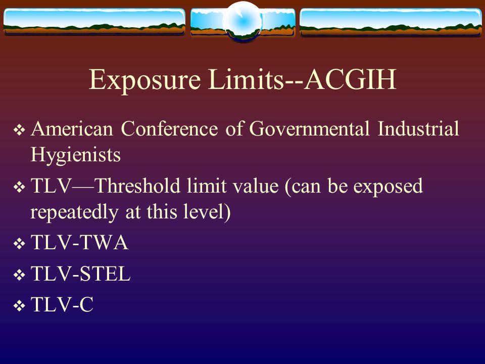 Exposure Limits--ACGIH