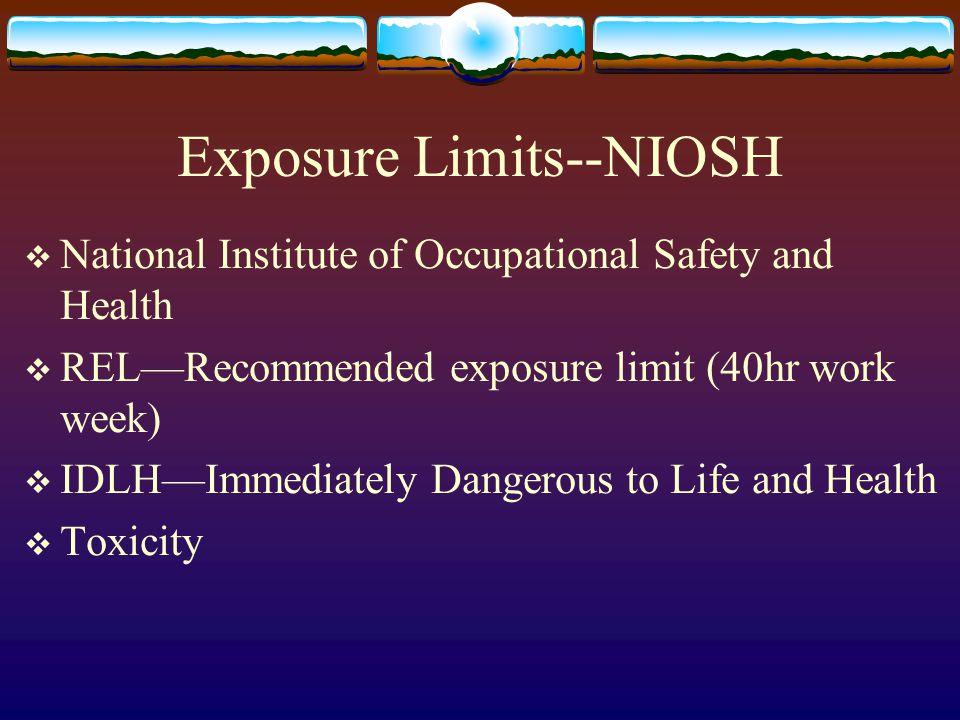 Exposure Limits--NIOSH