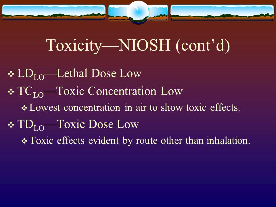 Toxicity—NIOSH (cont'd)