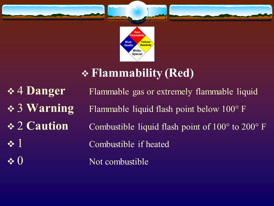 Flammability (Red) 4 Danger Flammable gas or extremely flammable liquid. 3 Warning Flammable liquid flash point below 100° F.