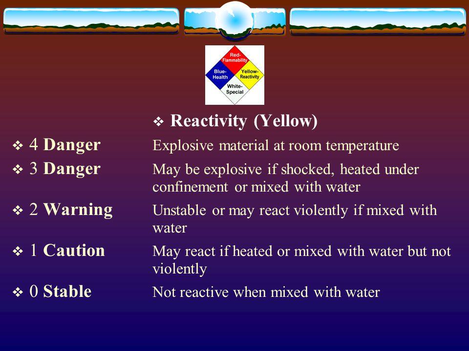 Reactivity (Yellow) 4 Danger Explosive material at room temperature.