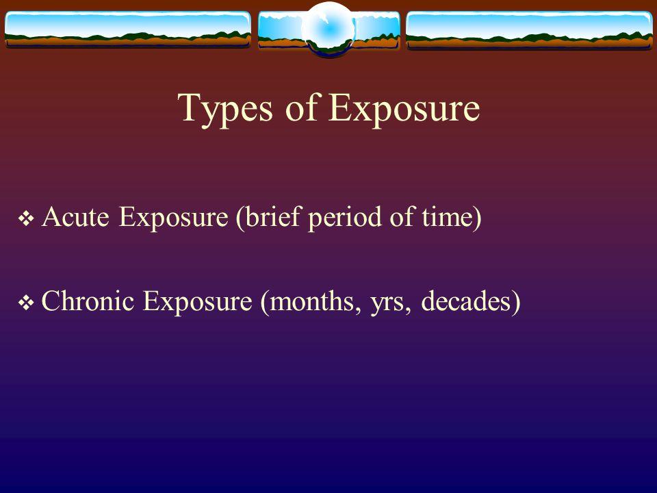 Types of Exposure Acute Exposure (brief period of time)