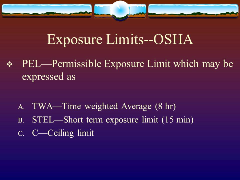 Exposure Limits--OSHA