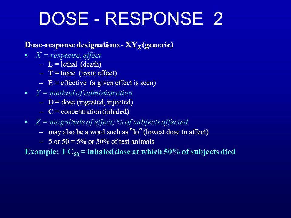 DOSE - RESPONSE 2 Dose-response designations - XYZ (generic)