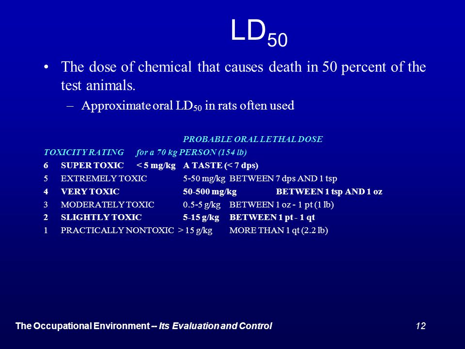 LD50 The dose of chemical that causes death in 50 percent of the test animals. Approximate oral LD50 in rats often used.