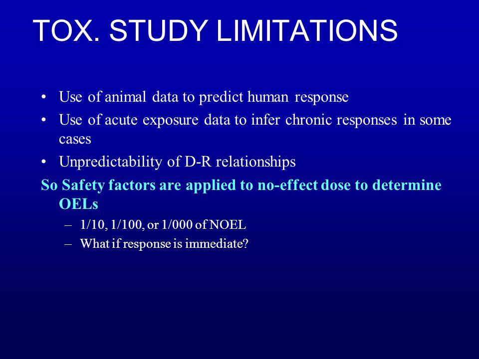 TOX. STUDY LIMITATIONS Use of animal data to predict human response