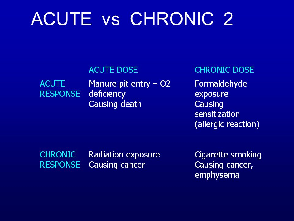 ACUTE vs CHRONIC 2