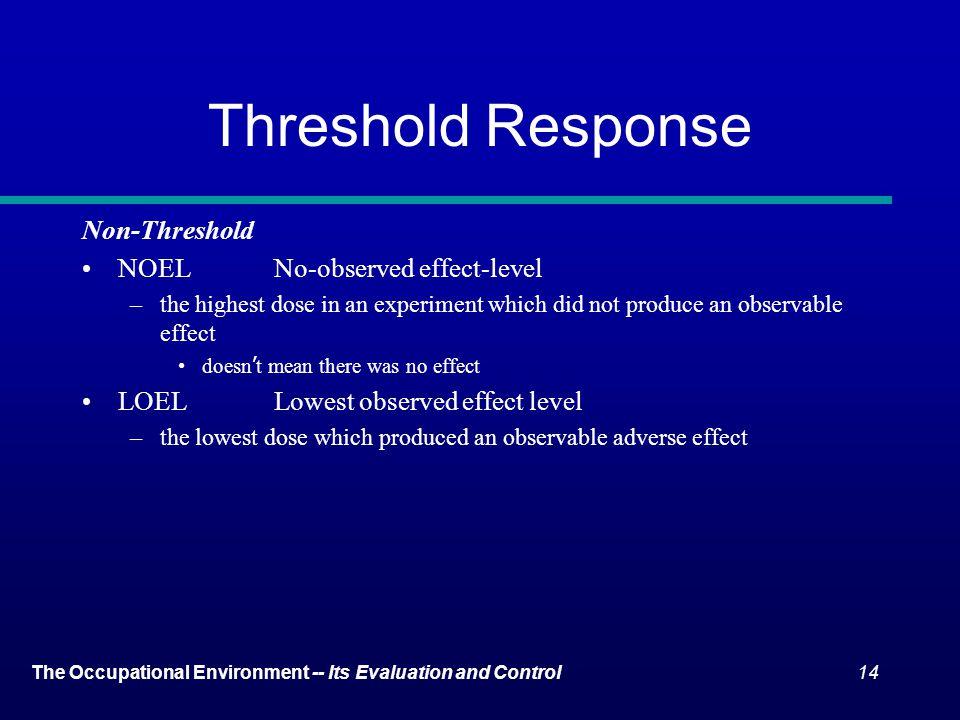Threshold Response Non-Threshold NOEL No-observed effect-level