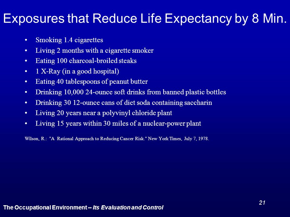 Exposures that Reduce Life Expectancy by 8 Min.