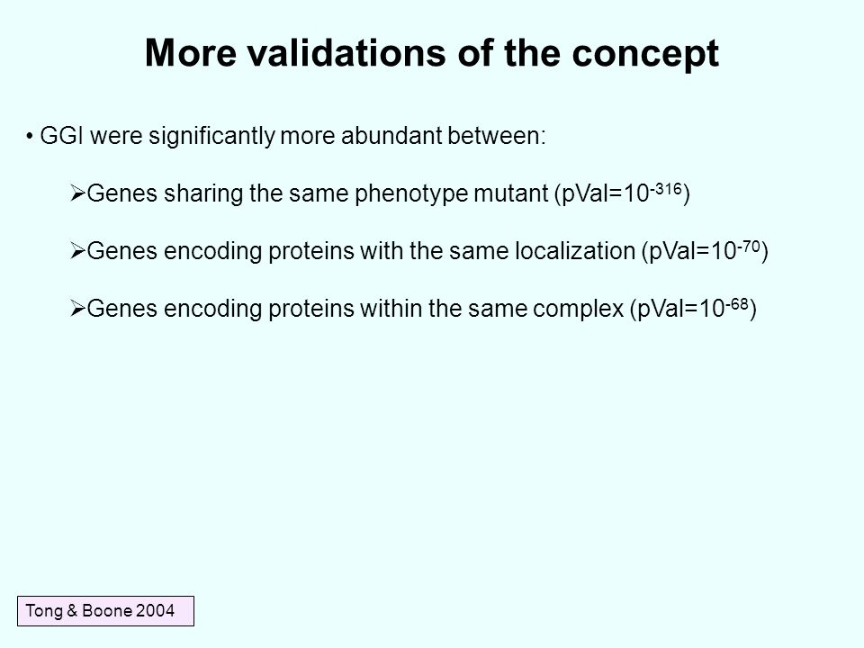 More validations of the concept