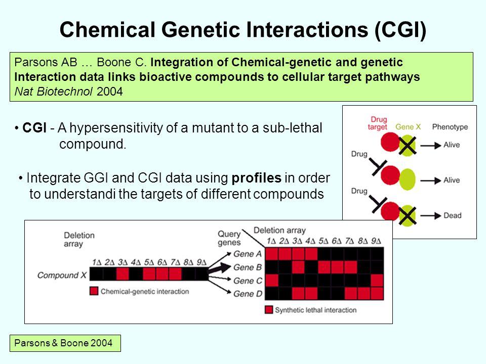Chemical Genetic Interactions (CGI)