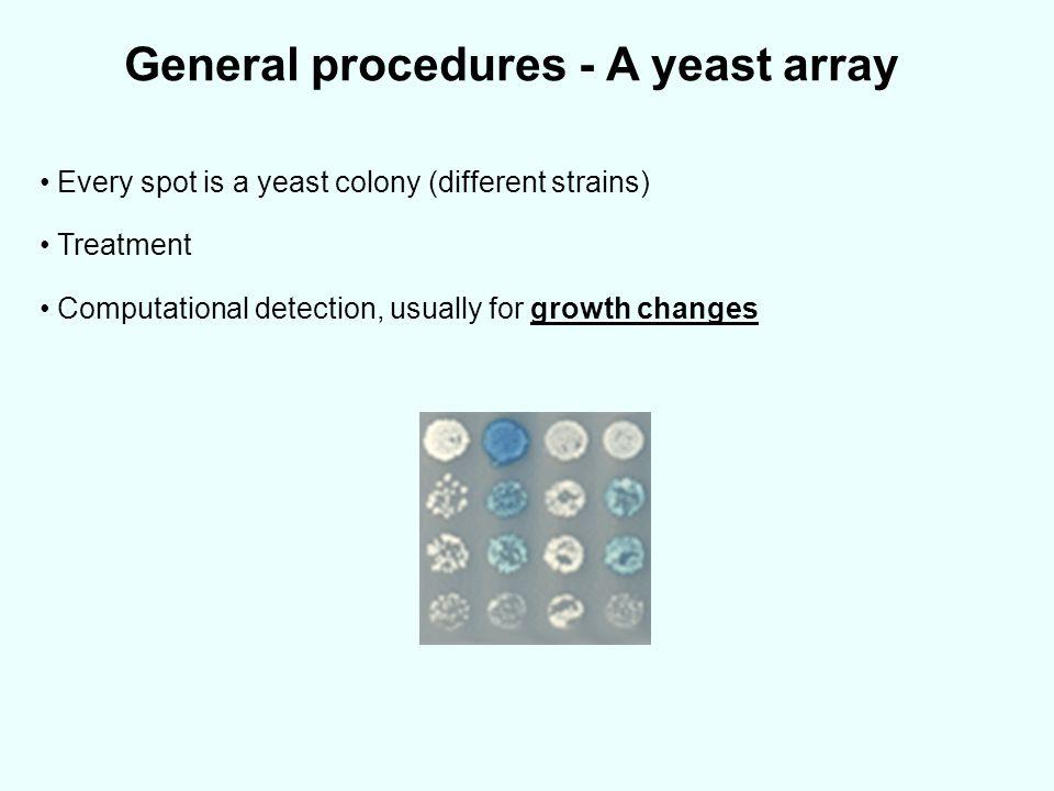 General procedures - A yeast array