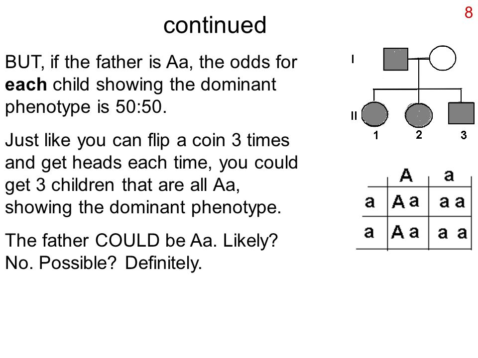 continued BUT, if the father is Aa, the odds for each child showing the dominant phenotype is 50:50.