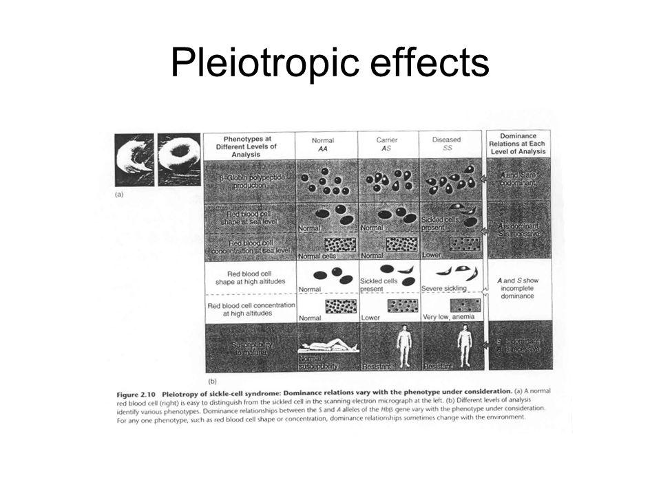 Pleiotropic effects