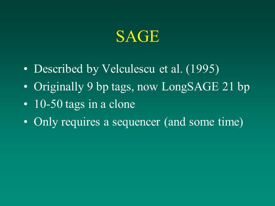 SAGE Described by Velculescu et al. (1995)