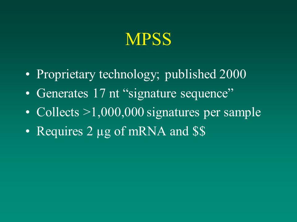 MPSS Proprietary technology; published 2000