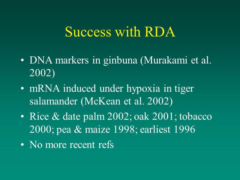 Success with RDA DNA markers in ginbuna (Murakami et al. 2002)