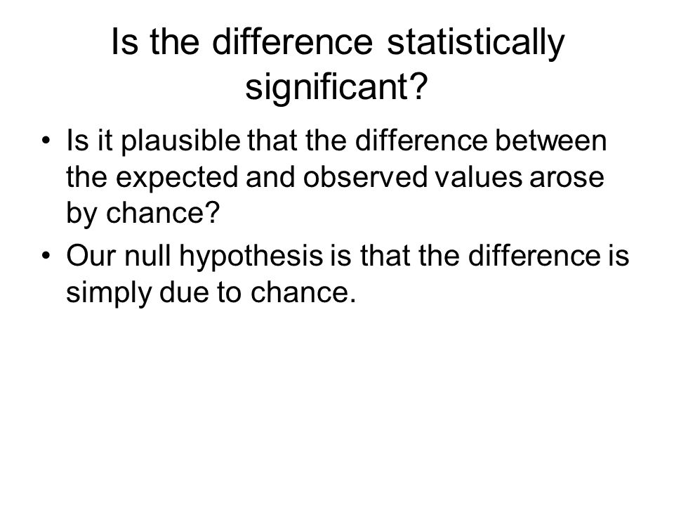 Is the difference statistically significant