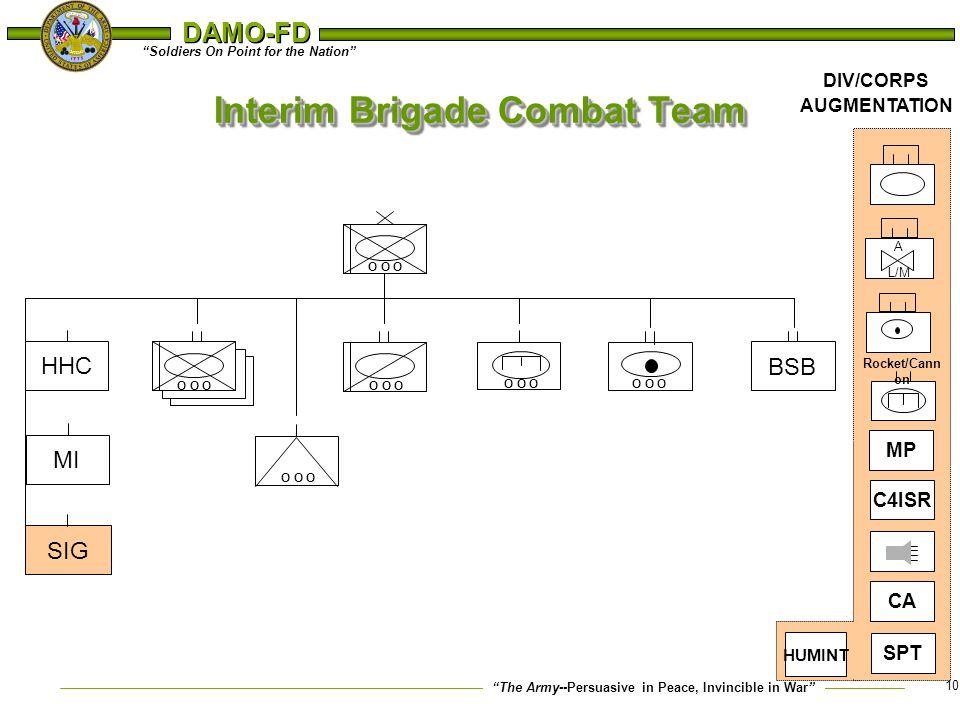 Interim Brigade Combat Team