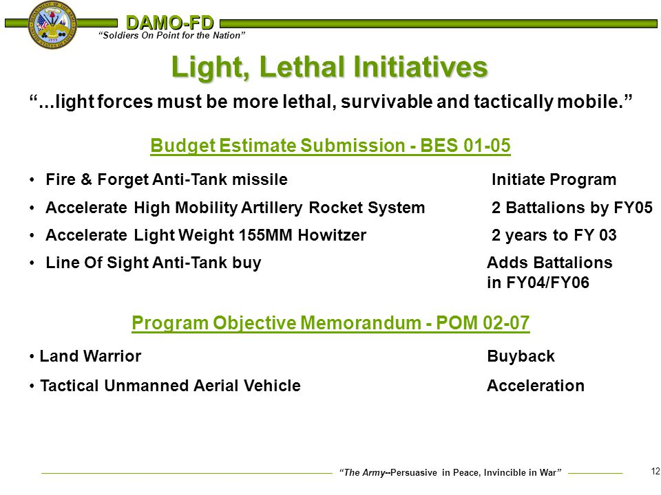 Light, Lethal Initiatives