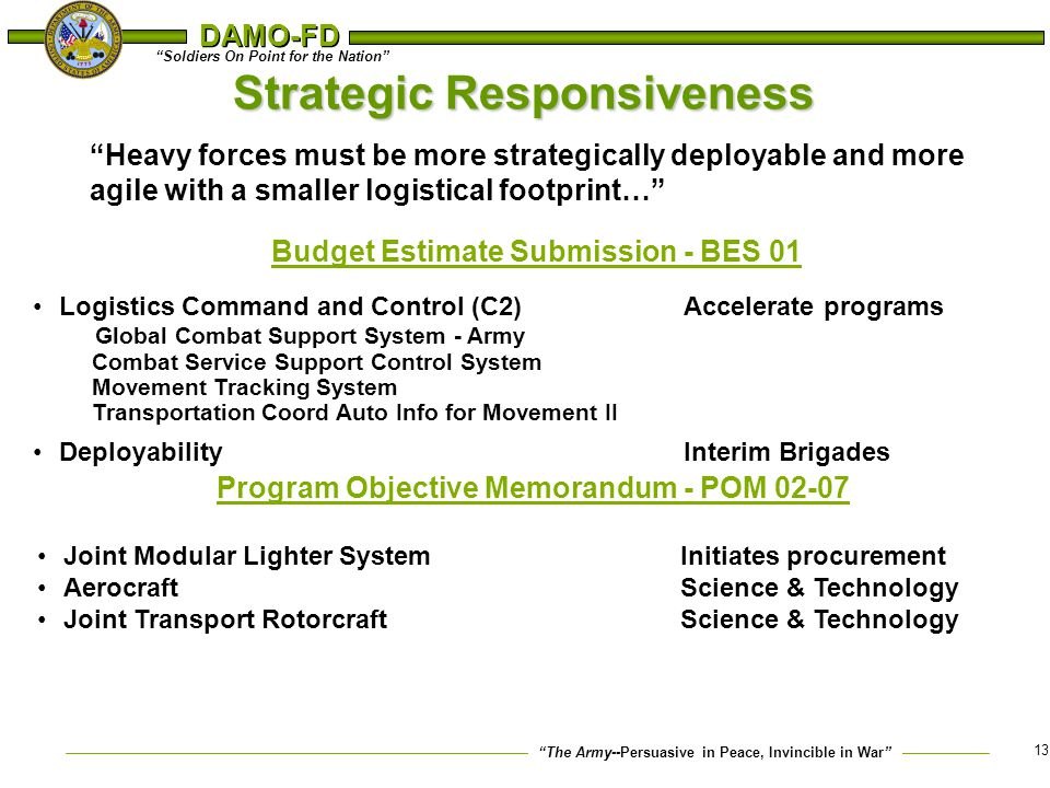 Strategic Responsiveness