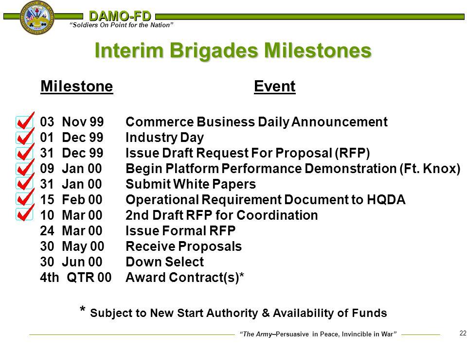 Interim Brigades Milestones