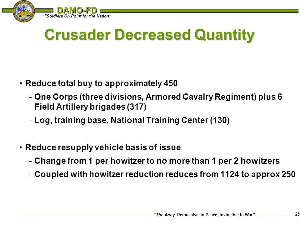 Crusader Decreased Quantity