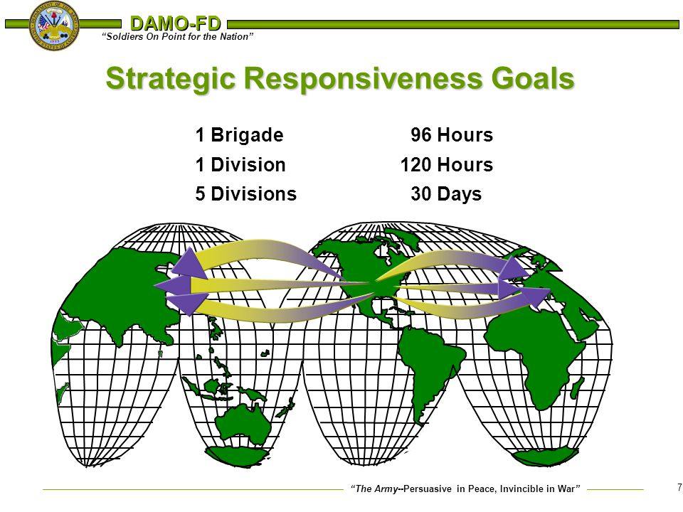 Strategic Responsiveness Goals