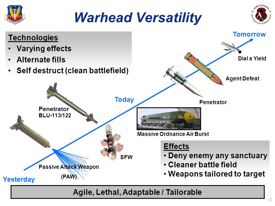Agile, Lethal, Adaptable / Tailorable